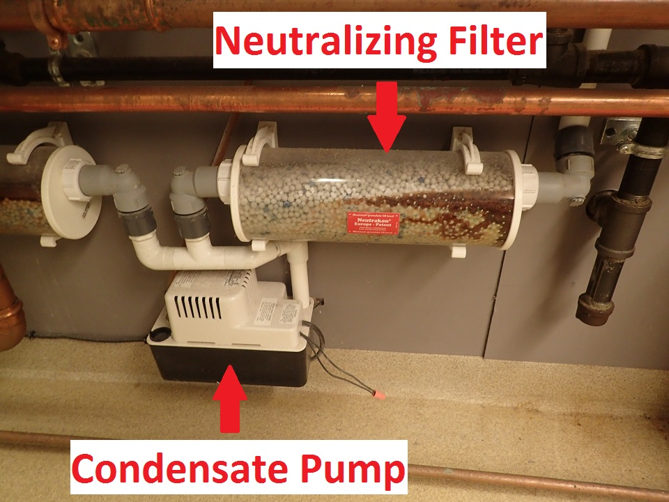 Condensate pump points home inspection